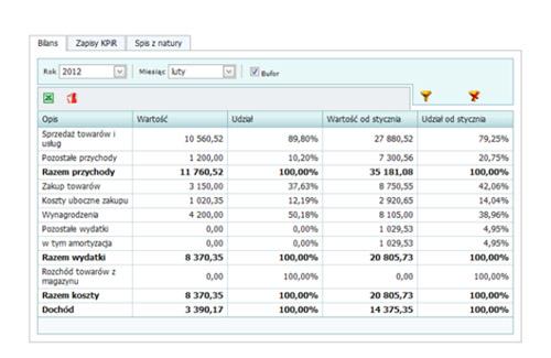 Tabela prezentująca bilans w Księdze Podatkowej